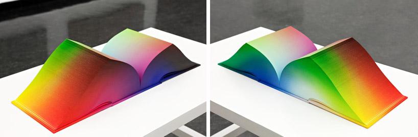 Atlas du spectre des couleurs