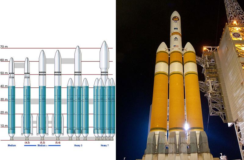 lanceur et fusée delta IV Heavy