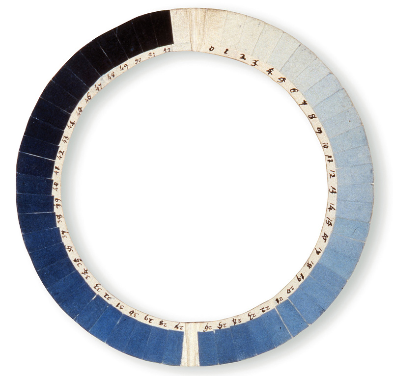 cyanomètre
