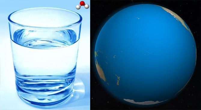 atomes dans un verre d'eau